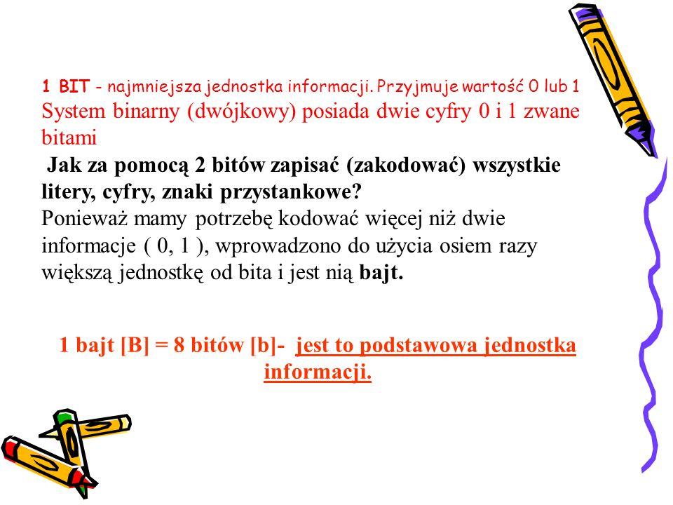 1 bajt [B] = 8 bitów [b]- jest to podstawowa jednostka informacji.